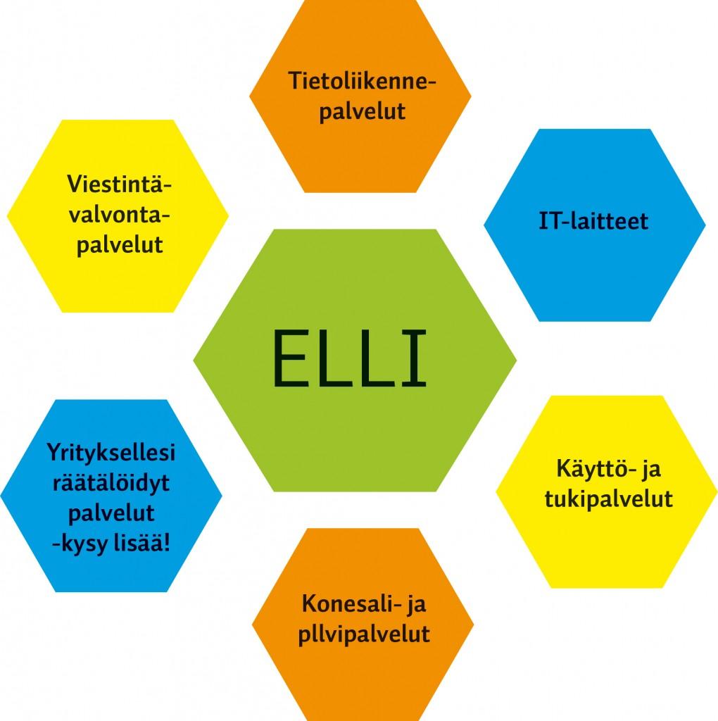 SPP_Elli_ympyrä